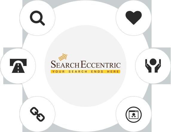 Search Eccentric