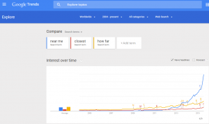 Google Trends screenshot graphics