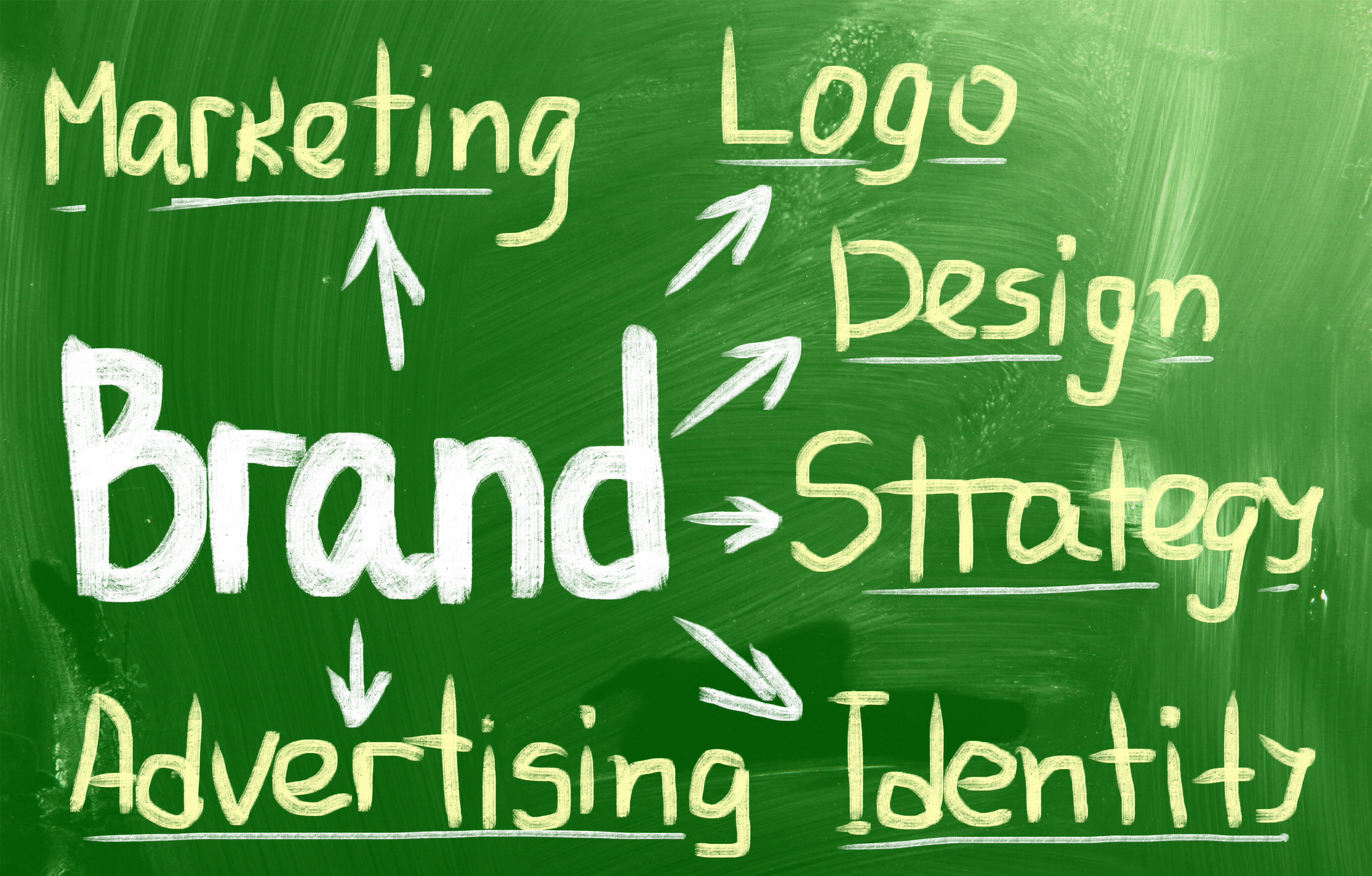 How to get your brand established quickly graphic