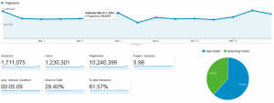 Google-Analytics-Audience