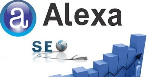 Five Practical ways to check failed rankings alexa