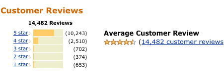 amazon-customer-reviews